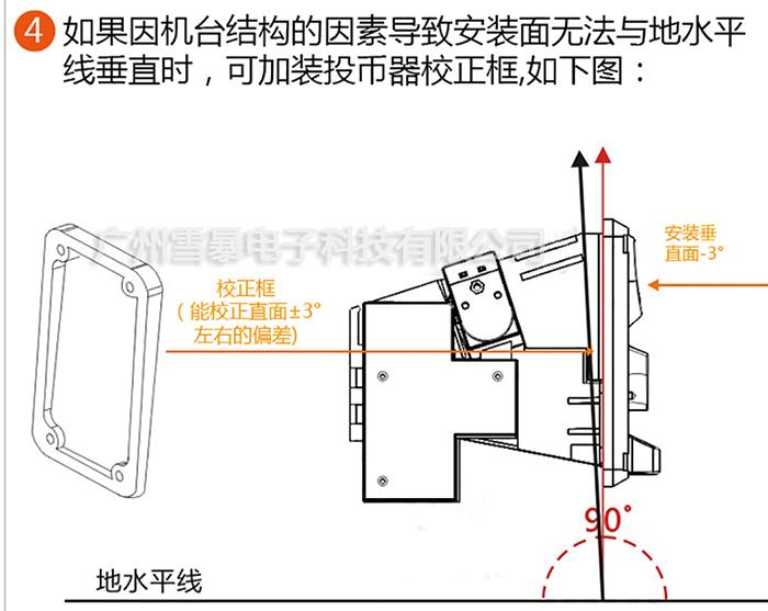 7.安装技巧1.jpg